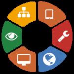 gumonet-servicios-informaticos